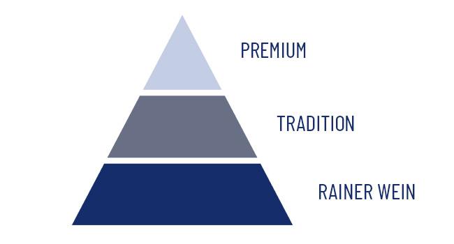 Weinpyramide
